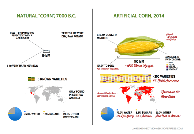 Infographic: How to avoid GMO corn? Turn back the clock ...