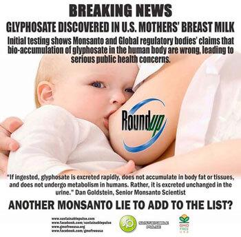 weedkiller-herbicide-roundup-glyphosate-in-breast-milk-of-american-women-1