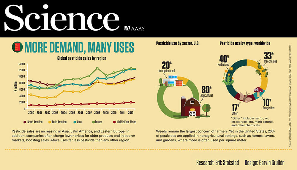 Click image for larger version. Source: Science Magazine/AAAS